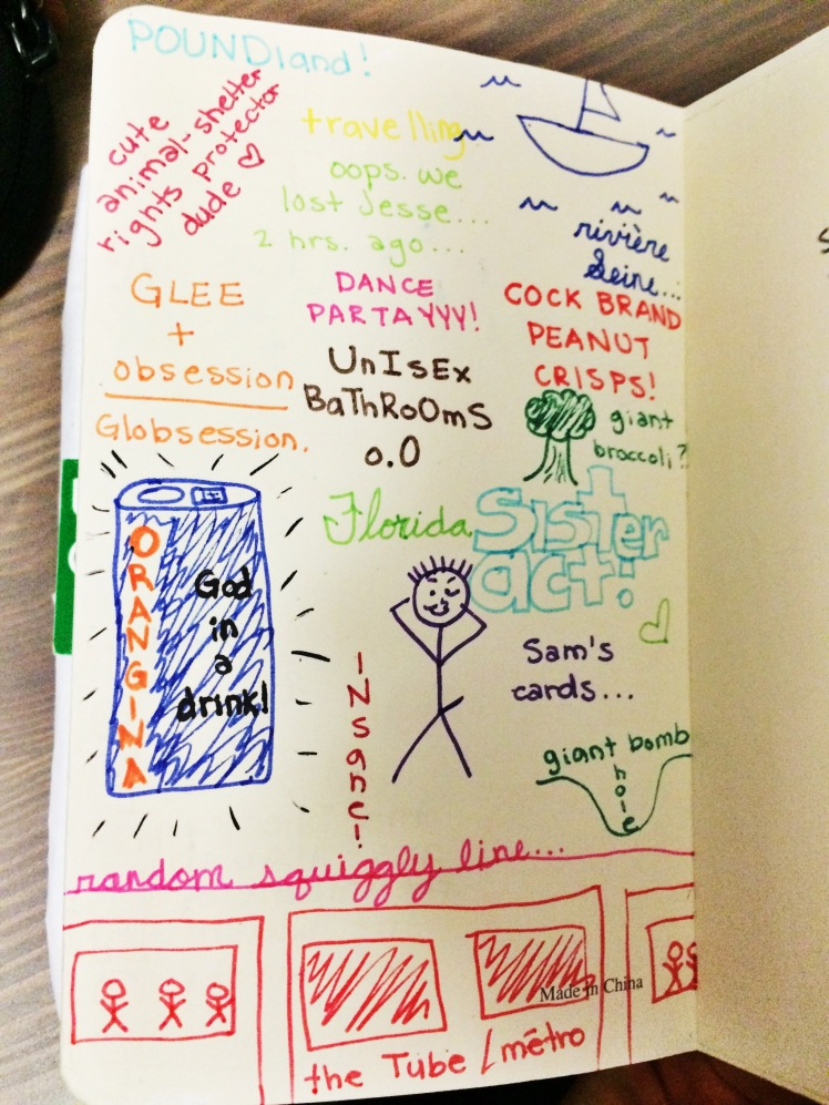 Highlights from the Europe 2010 trip - I'm such an artiste.