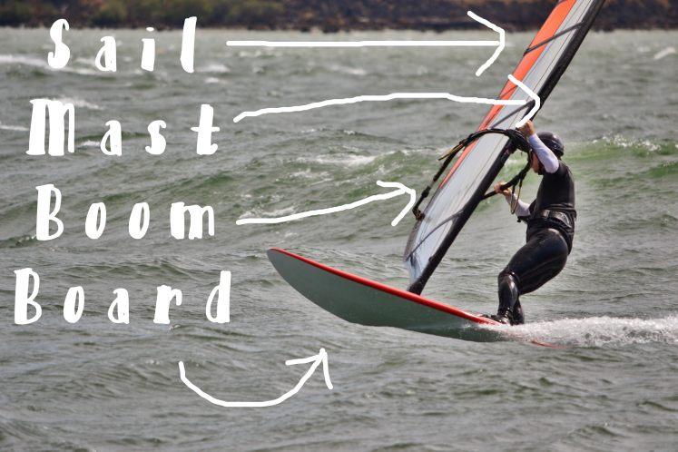 Surfer parts